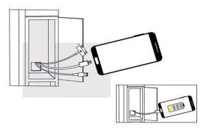 croquis branchement electrique meuble connecté Les Pieds Sur La table
